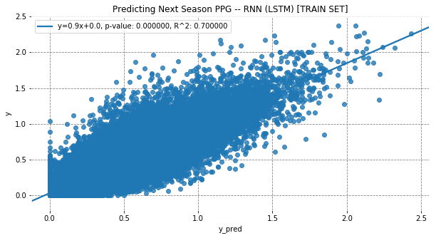 lstm-scatter-train.png