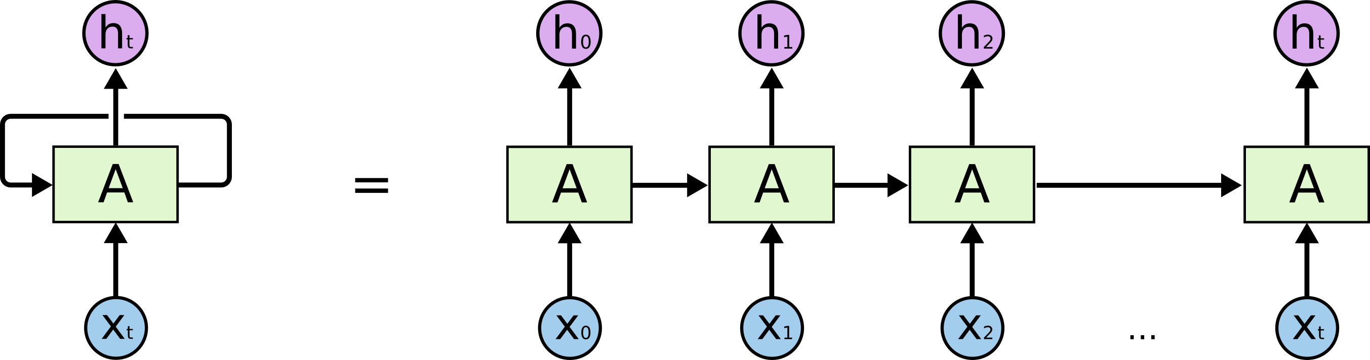 lstm_architecture.png